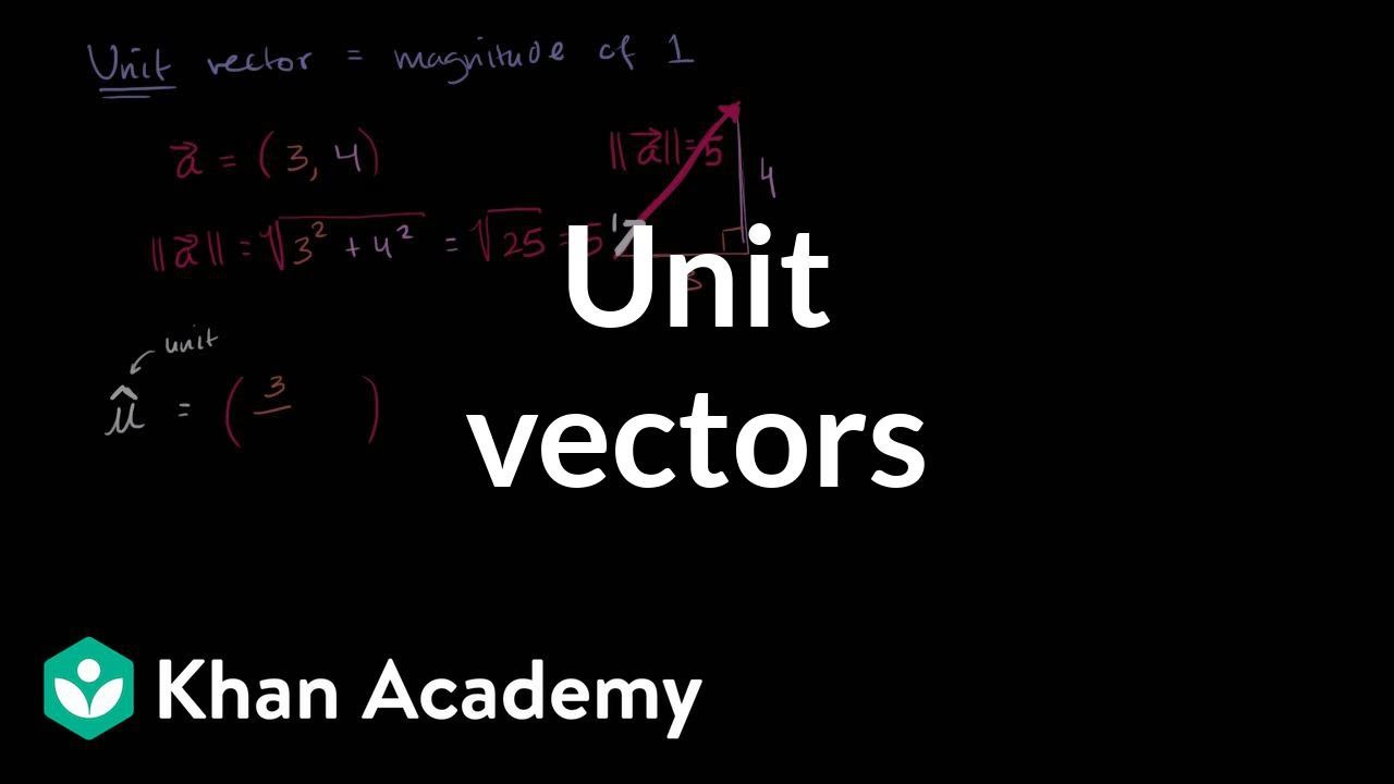 Worked example: finding unit vector with given direction (video
