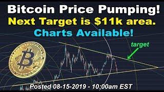 Bitcoin pump as predicted at 9.6k! next price target is $11k range - BTC technical analysis & TA