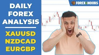 XAUUSD Live Trade + 6 More Potentials! (Forex Analysis 2019-05-28)