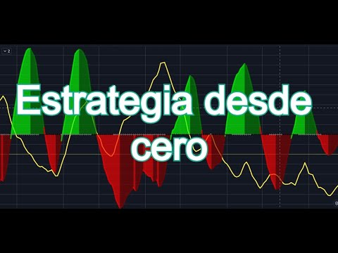 Download Como configurar la estrategia ADX+SQZ +EMA+VPVR - Estrategia de TradingLatino