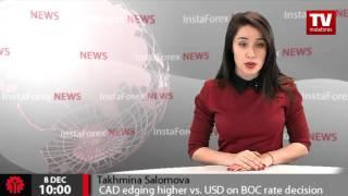 CAD edging higher vs. USD on BOC rate decision