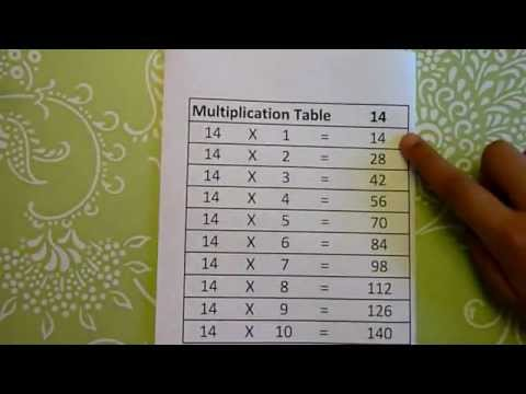Multiplication Tables From 11 To 15 Very Easy Math Tables Math