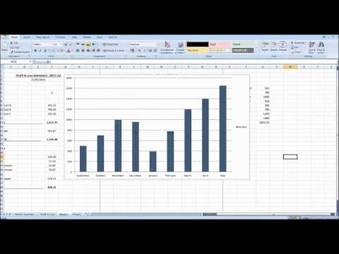 Creating Management Accounts using Excel #4 - Sales & Aged Debtors Graphs