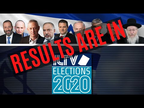 Israeli 2020 Election Results