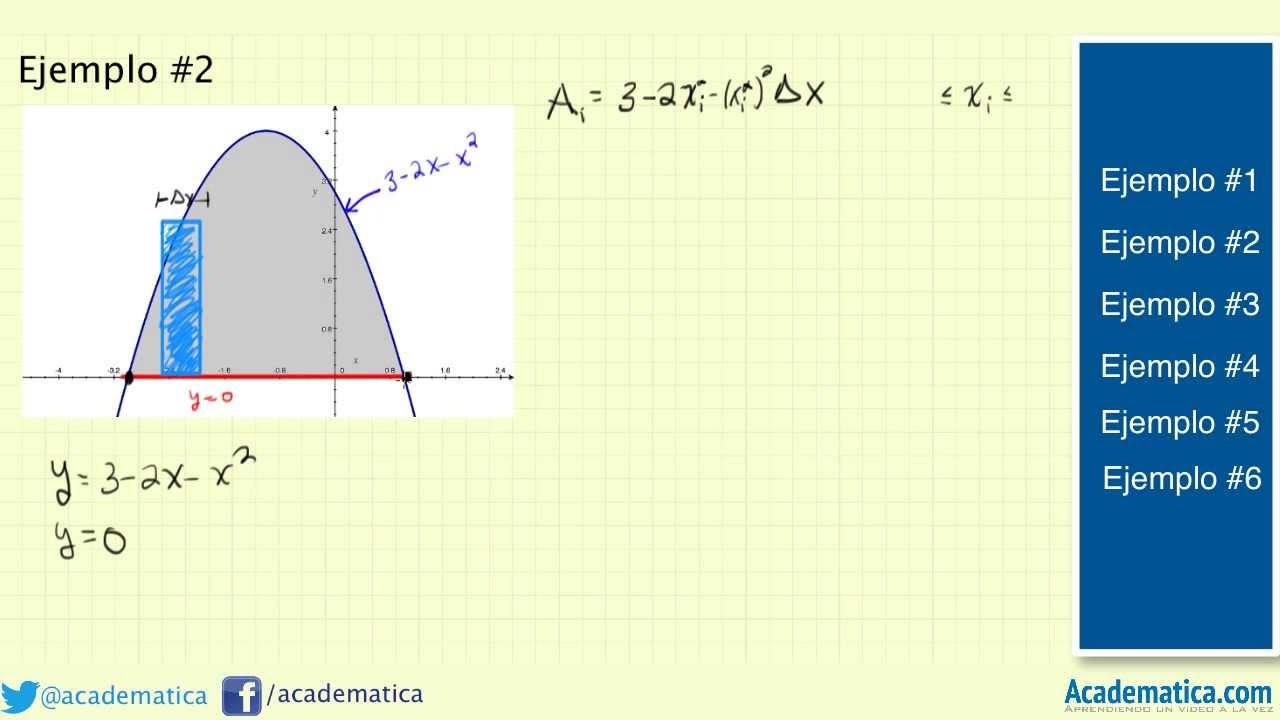 Ejemplos área entre curvas - Aplicación integral - Academatica - YouTube