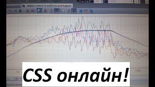 #MTPro 4 || CSS онлайн || Обновление теста Эффективность Работы Цилиндров