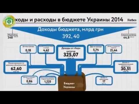 Податки очима студентів 2014 (випуск 17)
