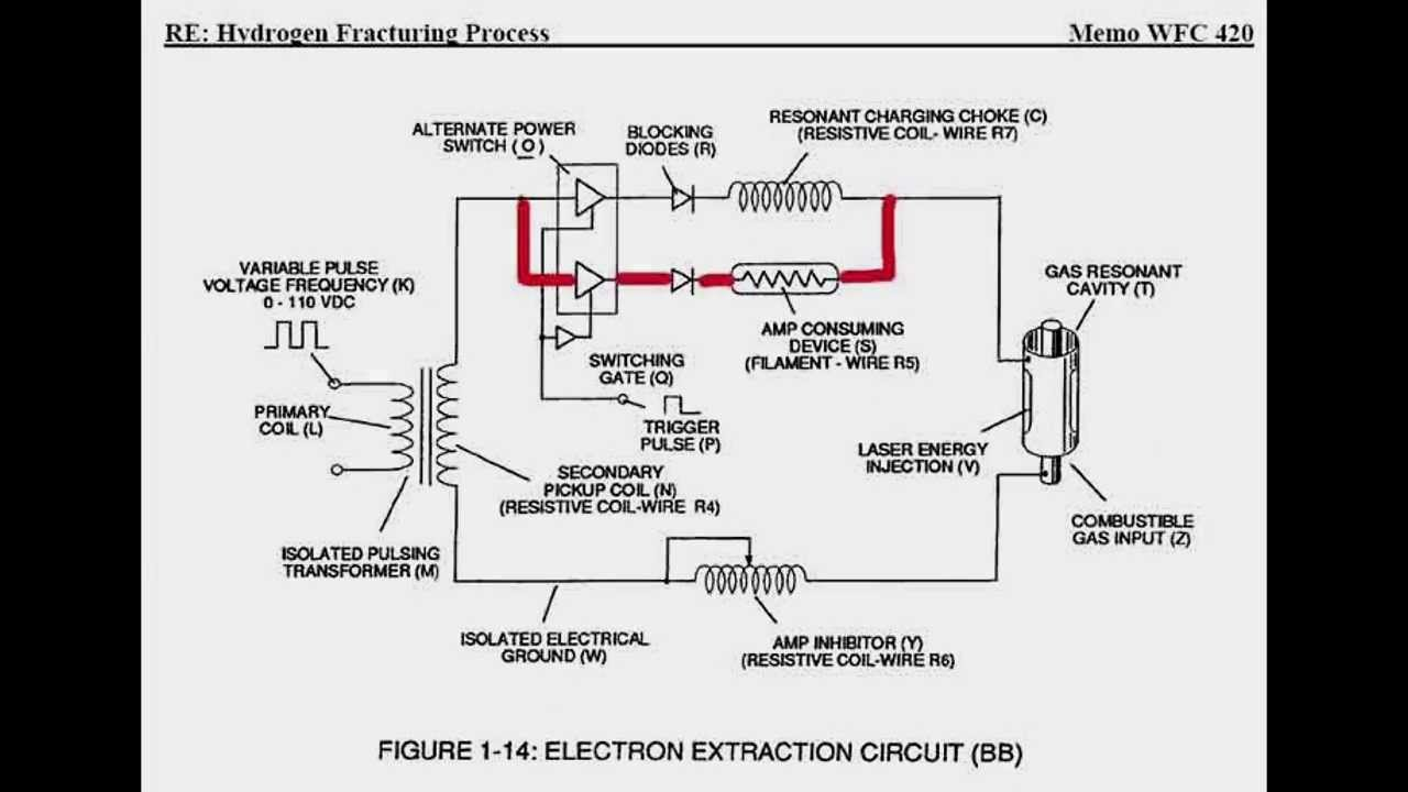 stan meyer u0026 39 s electron extraction circuit
