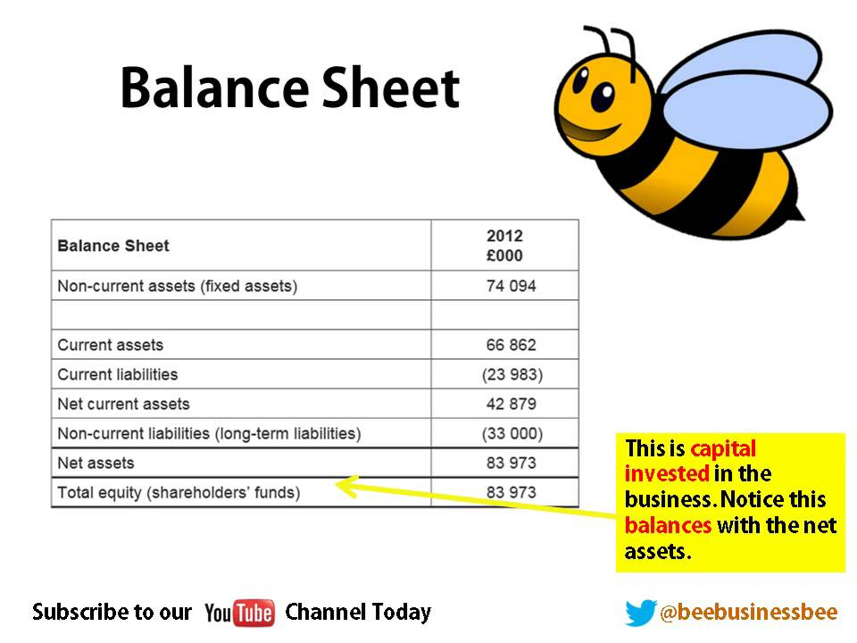 bee business bee balance sheets and income statements tutorial youtube