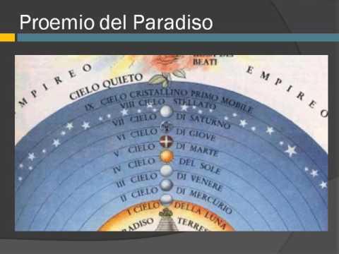 Introduzione alla terza cantica e primi 33 versi del Paradiso