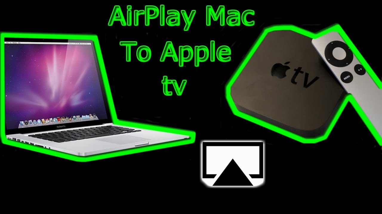 How To Airplay Mac To Apple Tv  Macbook Pro, Macbook Air, Imac,  Macmini,macpro  Youtube