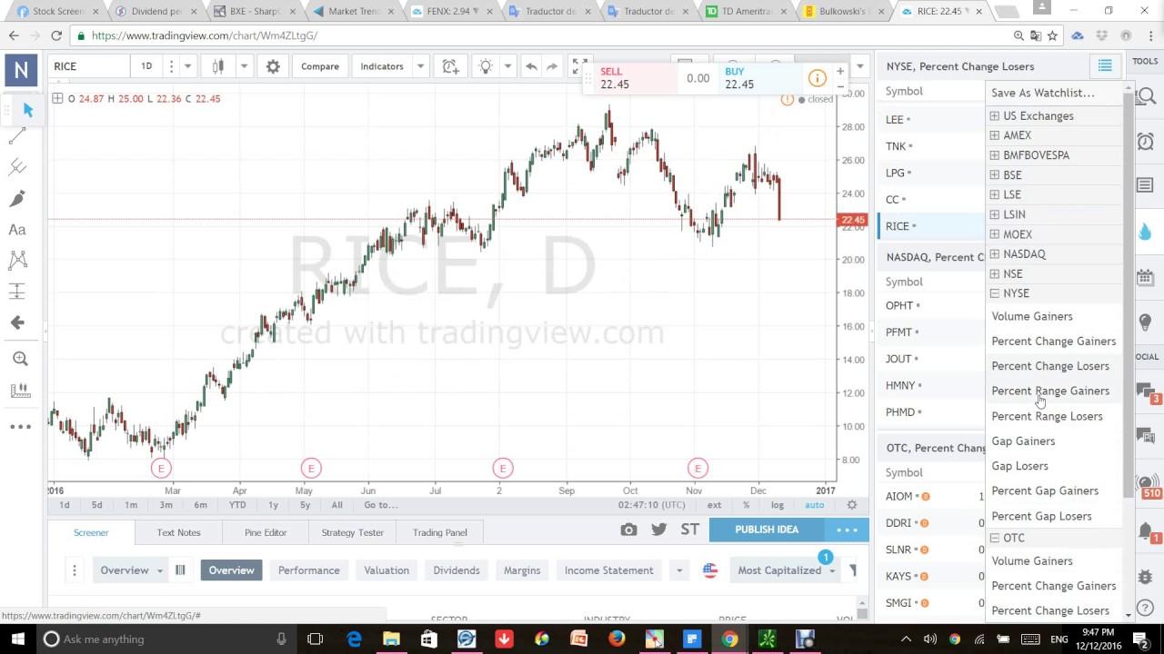 De.Tradingview