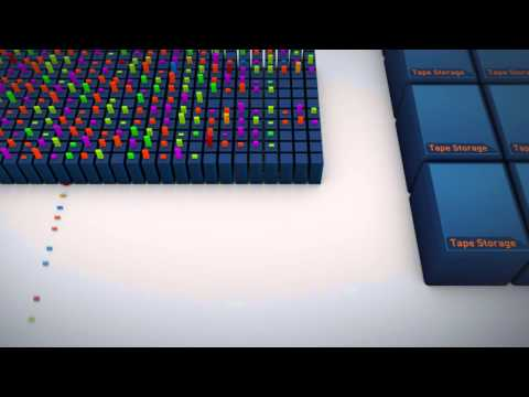 Processing LHC Data