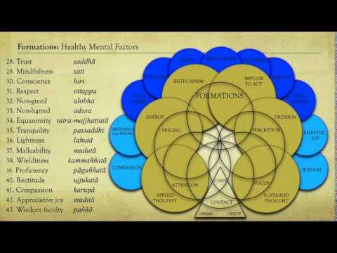 ISCS 2014 - Master Lecture - Andrew Olendzki