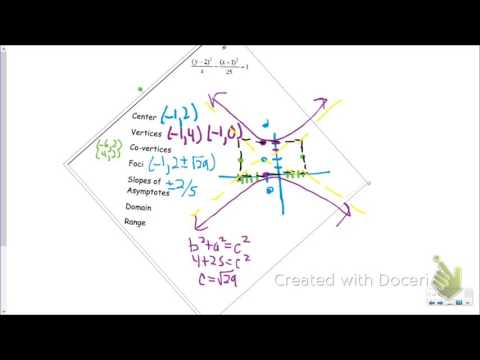 10.4 Hyperbolas