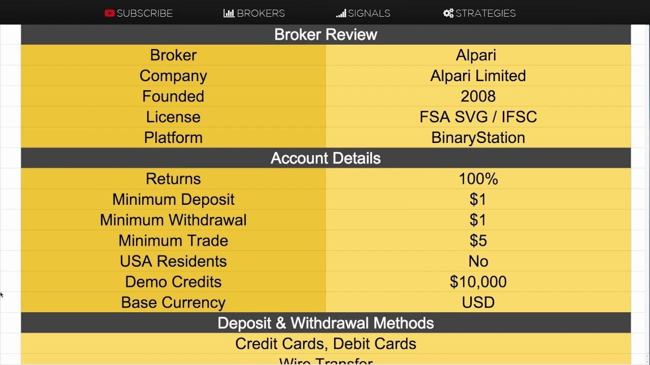 Binary options withdrawal review