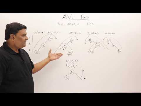 10.1 AVL Tree - Insertion and Rotations