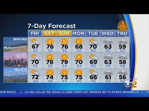 Jennifer Kim's Weather Forecast (Nov. 22)