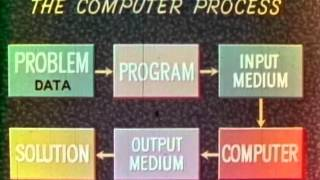 AT&T Tech Channel - How a Computer Works. Great Tutorial From 1962