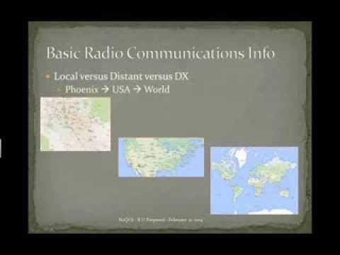 Radio Communication Basics for Preppers and Newbies