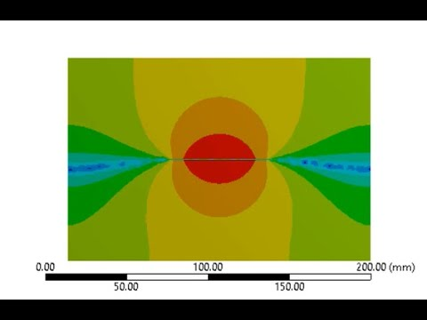 ANSYS Vibro-Acoustic Simulation