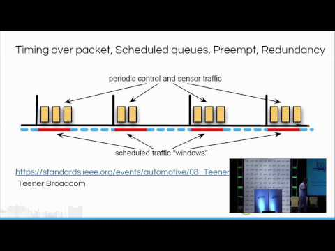 LAS16-409: Time Sensitive Networking kernel modifications fo