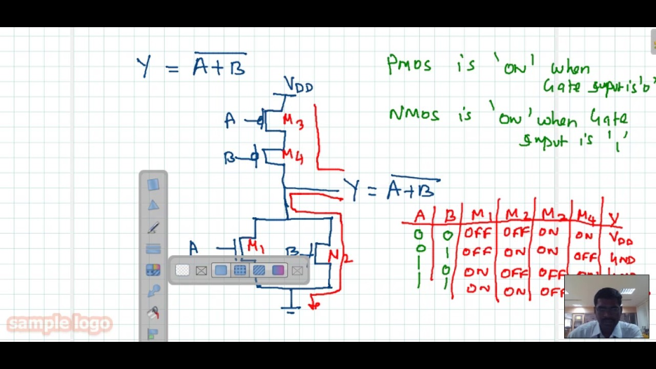 CMOS logic and Stick diagram - YouTube
