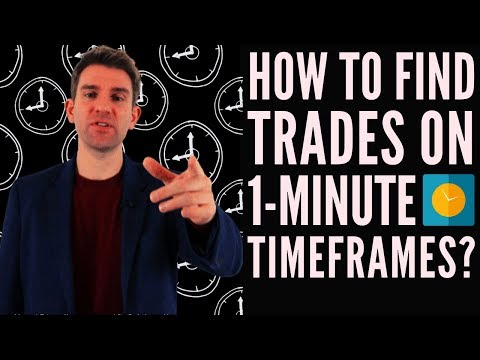 Day Trading on the 1 Min – Trades on a 1-Minute Chart ❗❓