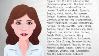 List of languages by number of native speakers - Wiki Videos