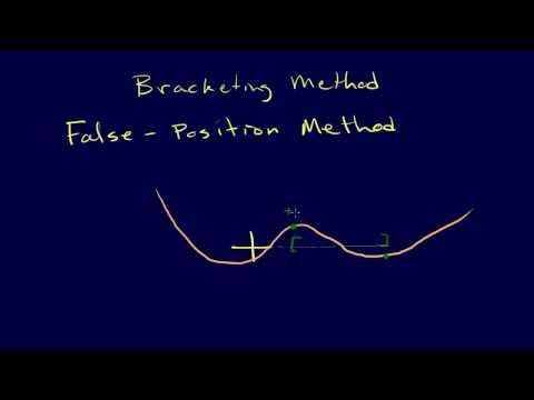 2.1.2-Roots: False Position Method