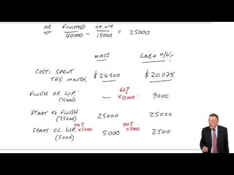 ACCA F2 Process Costing – Work-in-Progress part b
