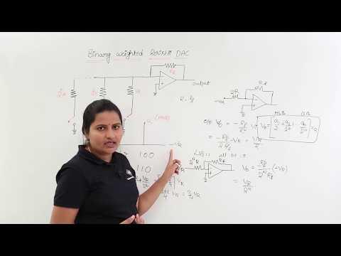 Binary Weighted Resistor DAC
