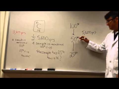 carbon 14 isotope dating