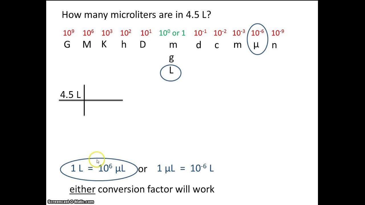 worksheet Metric Conversion Practice 12 dimensional analysis practice metric system 1 youtube 1
