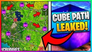 The Fortnite Cube Path and All Rune Locations Got LEAKED! (Fortnite Cube Solved!)