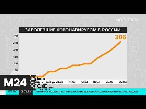 Роспотребнадзор назвал инкубационный период COVID-19 - Москва 24