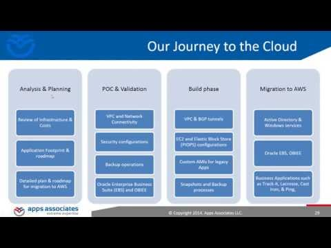 AWS Partner Webcast - Data Center Migration to the AWS Cloud: A Customer's Experience