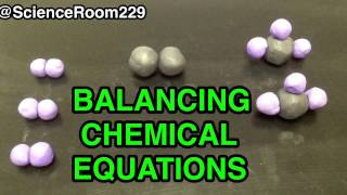 balancing chemical equations ammonia