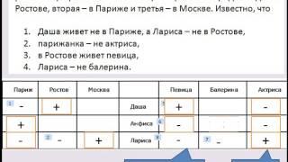 урок 9 Представление информации в форме таблиц