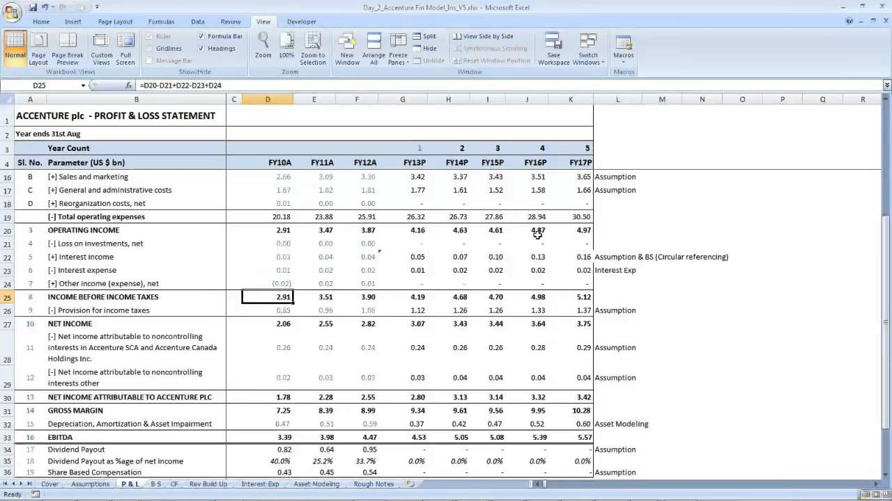 financial modeling excel template
