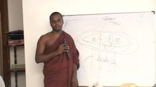Ven Thiththagalle Anandasiri Himi Abhidamma Lesson 31 2