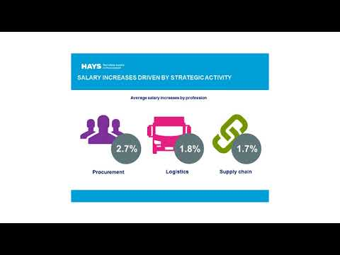 Hays UK Salary & Recruting Trends 2018 - Procurement & Supply Chain
