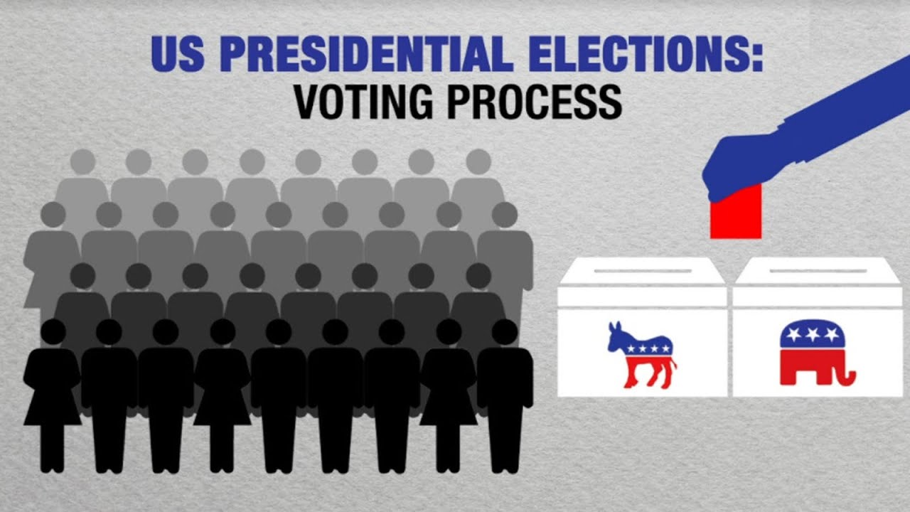 US Elections 2020: Voting Process Explained