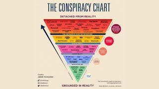 The Conspiracy Chart TikTok Compilation
