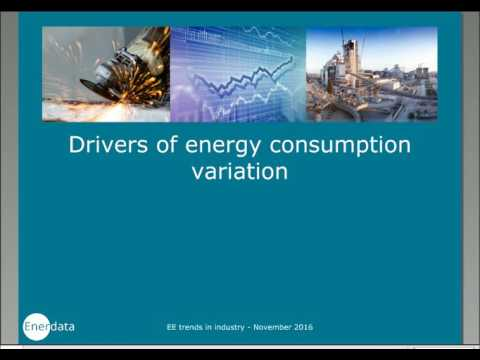 Energy Efficiency Trends in Industry in the EU