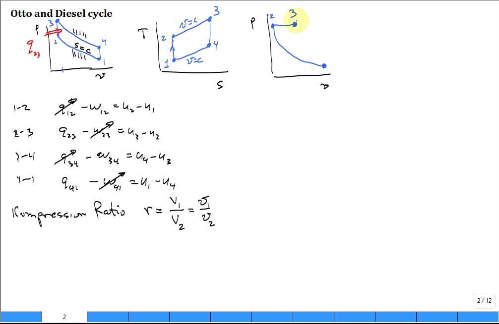 maxresdefault Rankine Cycle Diagram on