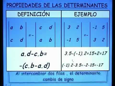 15 determinantes definici n y propiedades matem tica for Marmol caracteristicas y usos