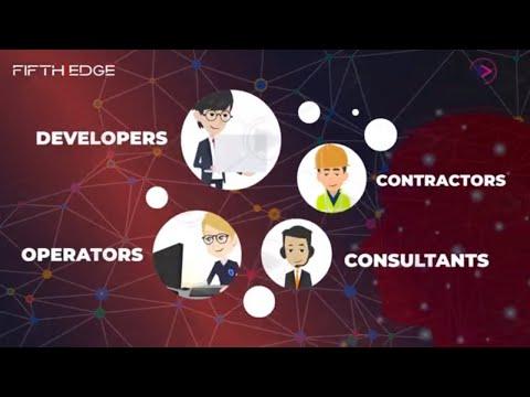 ✅ AI Recruiting Software   AI Recruitment Tools 2D Animated Explainer Video