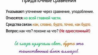 Придаточные сравнения (9 класс, видеоурок-презентация)