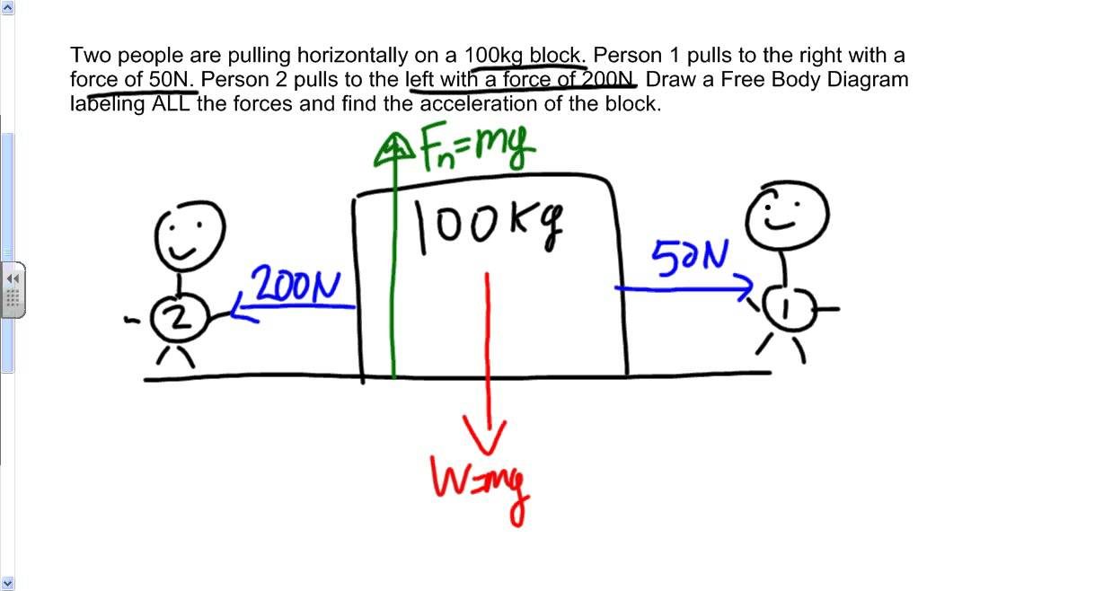 Cortland Physics Newtons 2nd Law Block Pulled With No Friction How To Draw A Free Body Diagram